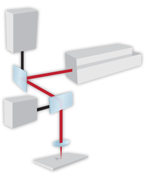 A galvanometer-based delivery system